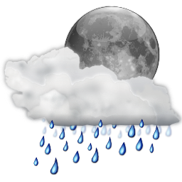 Status weather showers night