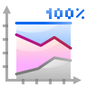 Actions office chart area percentage