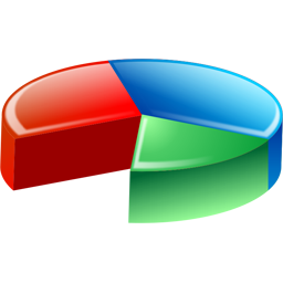 Pie chart rating business