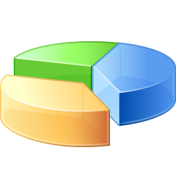 Statistics graph chart pie analysis