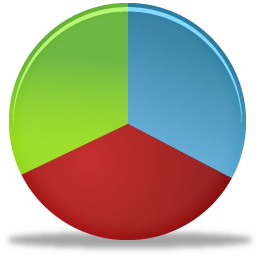 Chart pie analytics graph statistics